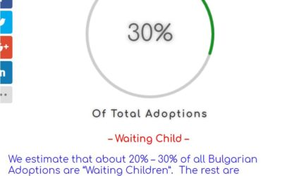 Traditional Adoption vs Waiting Child